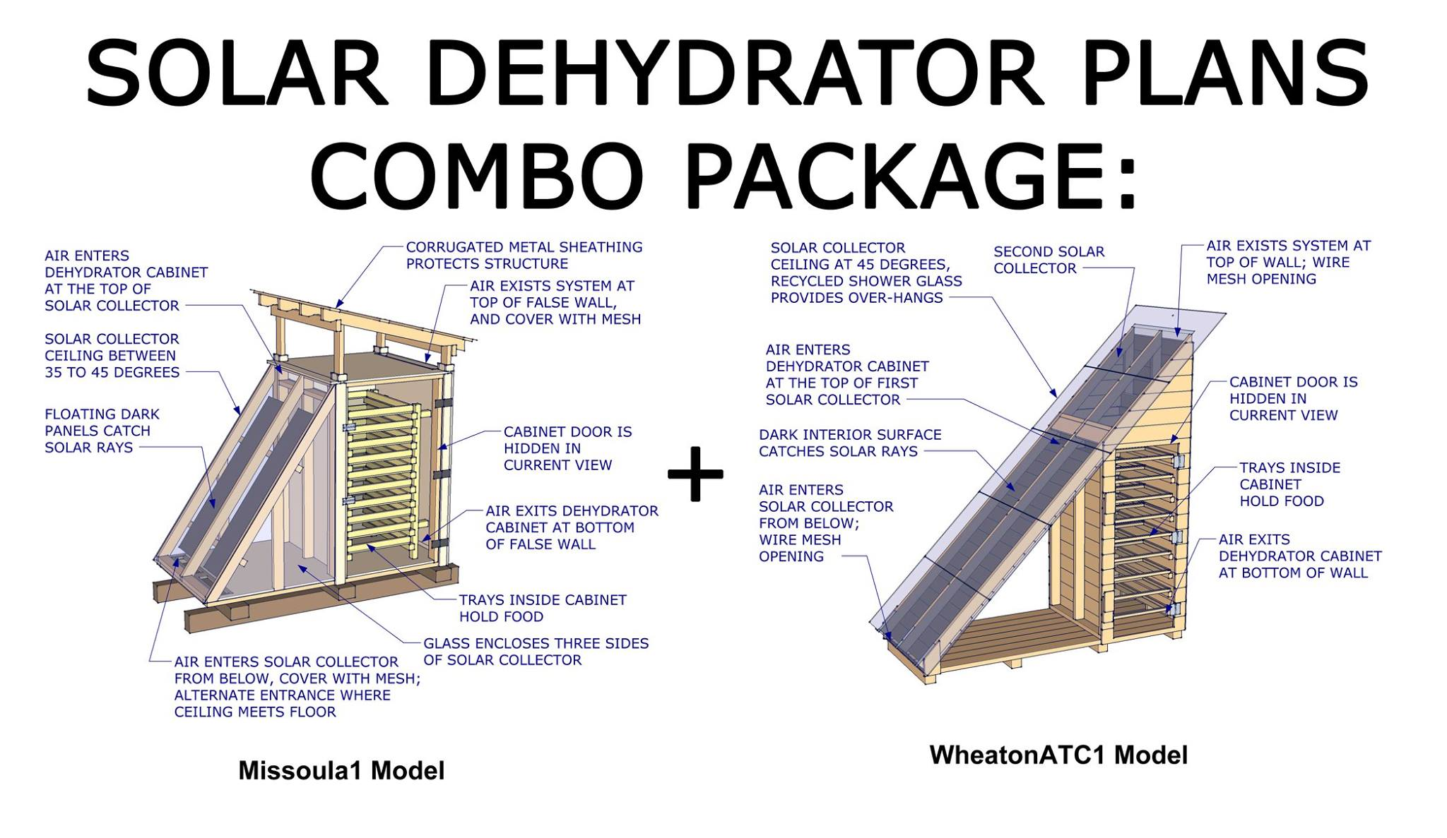 Solar Dehydrator Plans Combo Package Download Digital Market