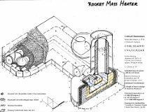 6 Inch Rocket Mass Heater Plans