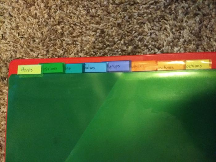 Close-up of the tabs with all the sections labeled.
