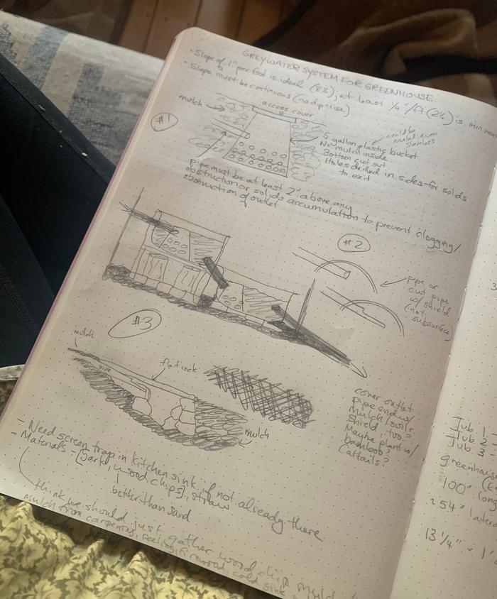 sketch of greywater system in earth-sheltered greenhouse