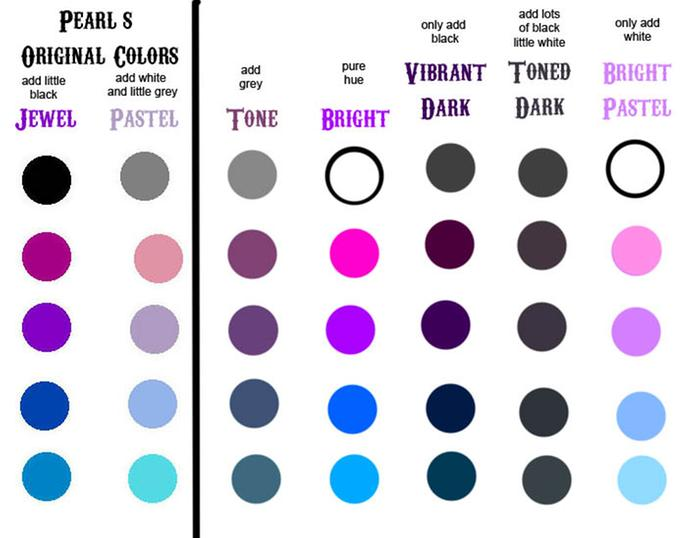 Making tints (pastels), tones (adding grey), and shades (darkening with black) of Pearl's lovely color scheme.