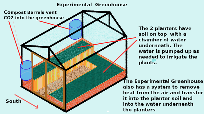 [Thumbnail for Experimental-greenhouse.png]