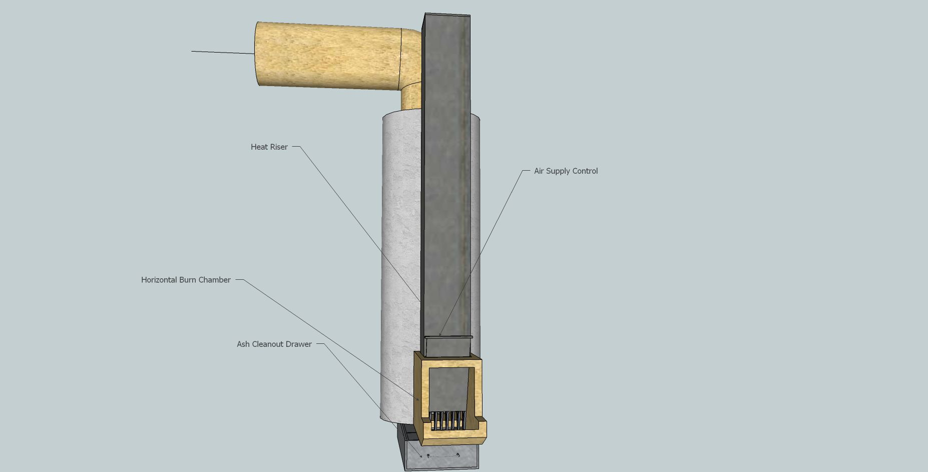 Ceramic premade stove cores wood burning stoves forum at for Rocket stove design plans