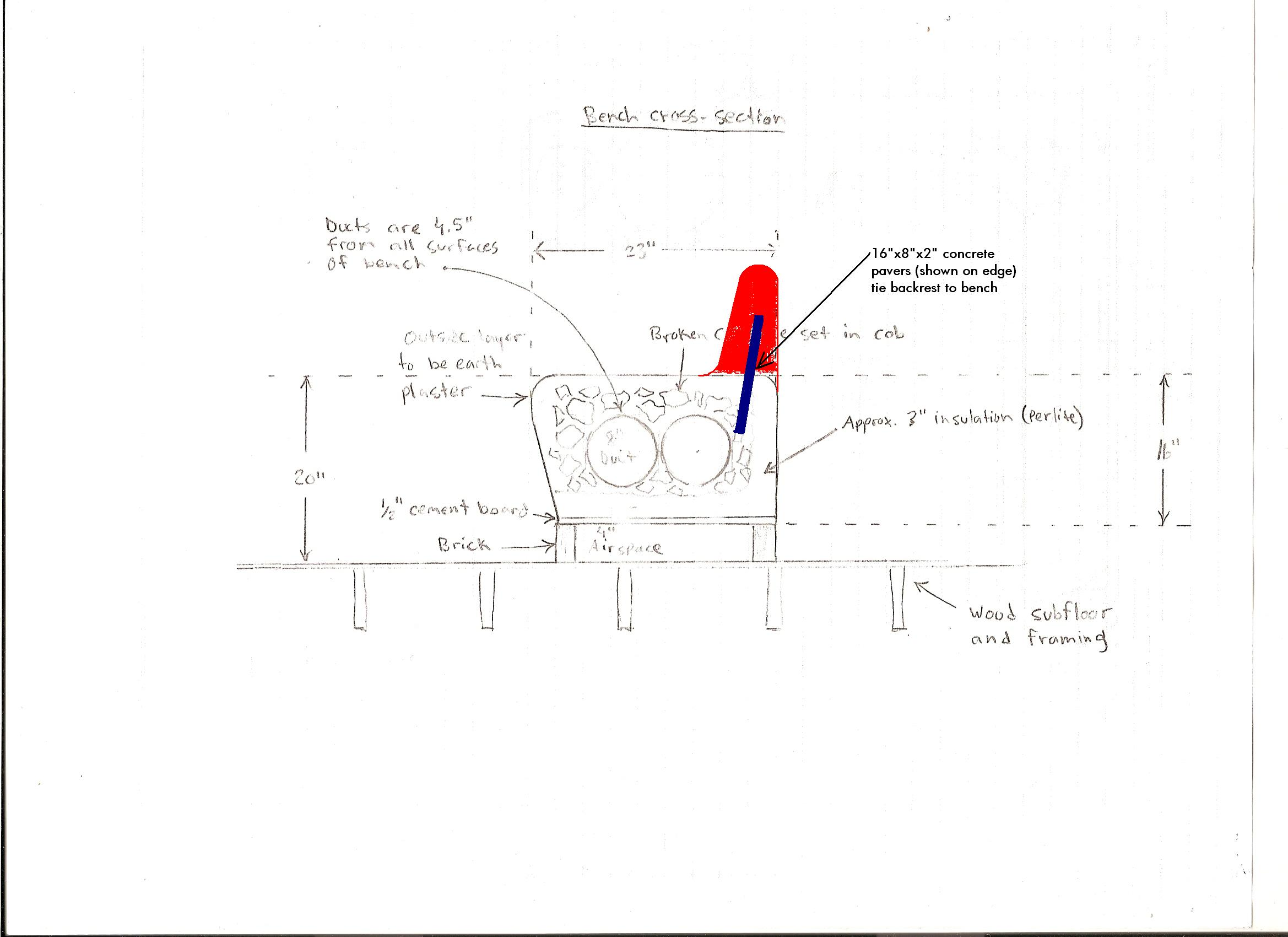 drawings for 8 system in wood house  rocket mass heater