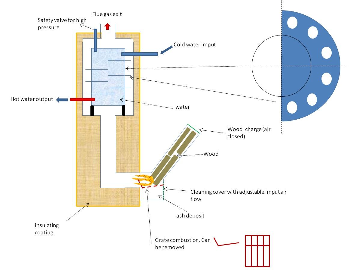 rocket stove for water floor heater (rocket mass heater forum at ...