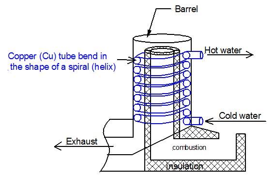 Rocket Stove For Water Floor Heater Rocket Mass Heater