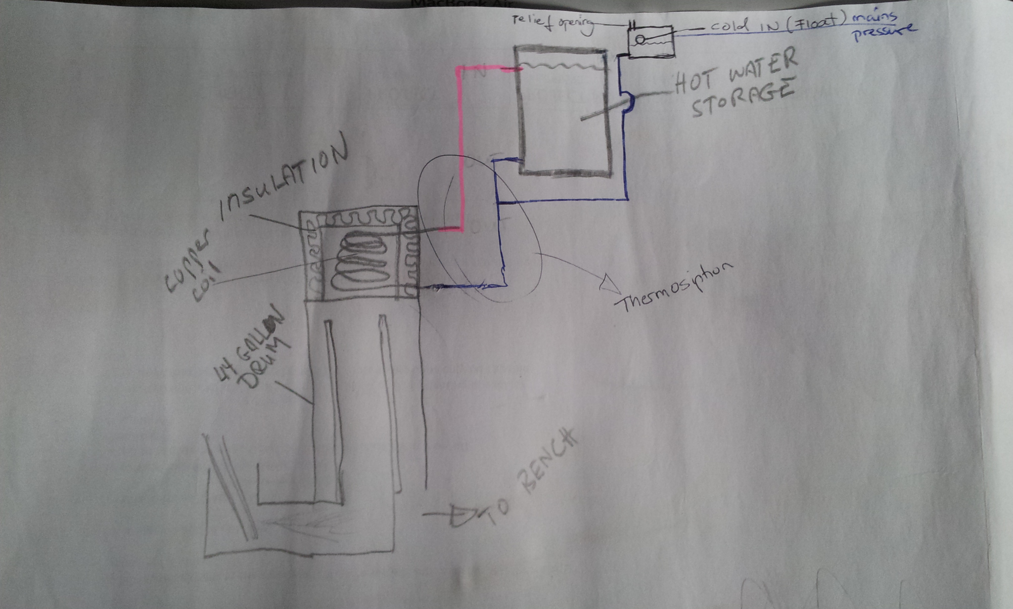 3 different rocket stove water heater designs, input requested ...