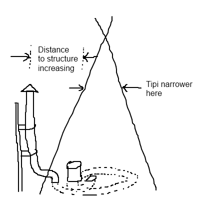 [Thumbnail for tipi-chimney.png]
