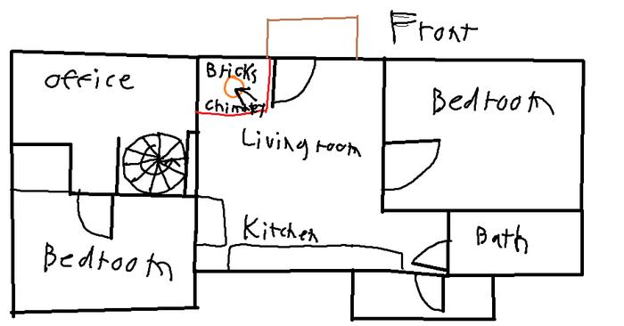 [Thumbnail for shtty-house-diagram.png]