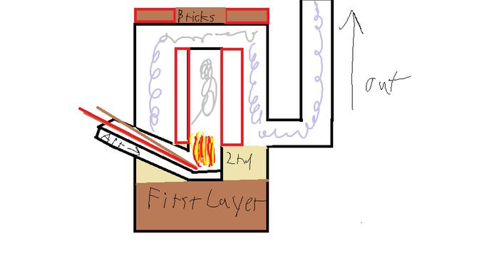 [Thumbnail for shtty-stove-diagram.png]