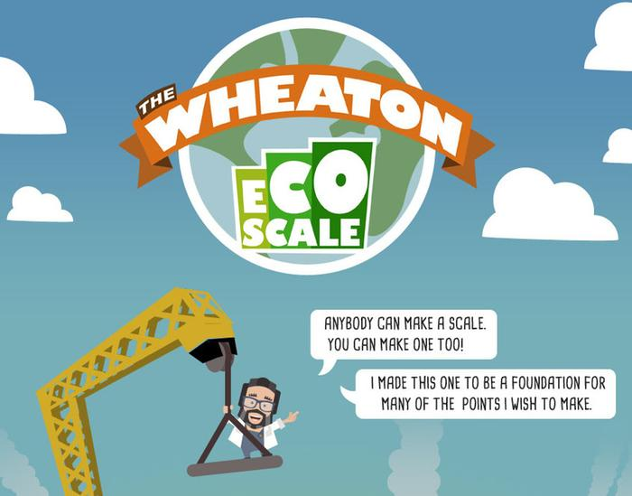 [Thumbnail for wheaton-eco-scale-top.jpg]