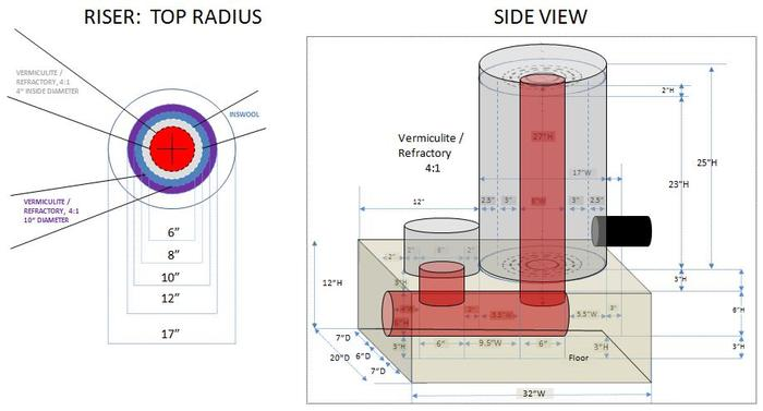 [Thumbnail for Top-and-Side-View-w-Measurements.JPG]