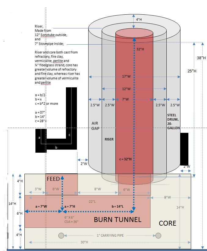 Rocket Stove W Cast Riser rocket Mass Heater Forum At