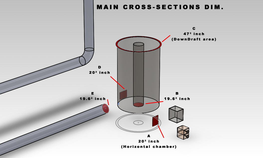 Mass rocket stove plans are my dimensions correct for Rocket stove design plans