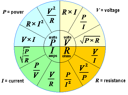 [Thumbnail for Ohms-Law-Formula-Wheel.png]