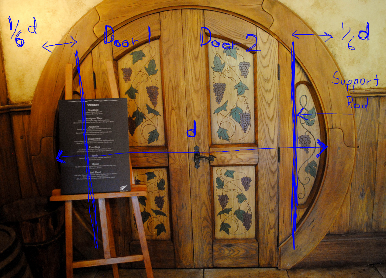 Designing Door Hobbit House Style on round over doorway