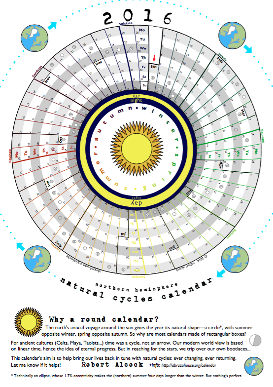Circular Calendar By The Seasons Permaculture Forum At Permies