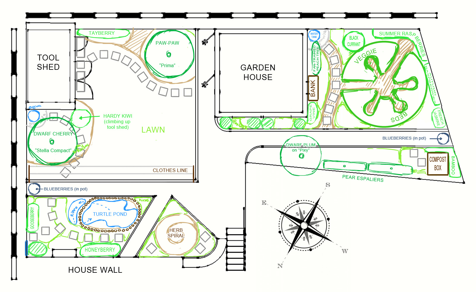 Galerry design for small herb garden
