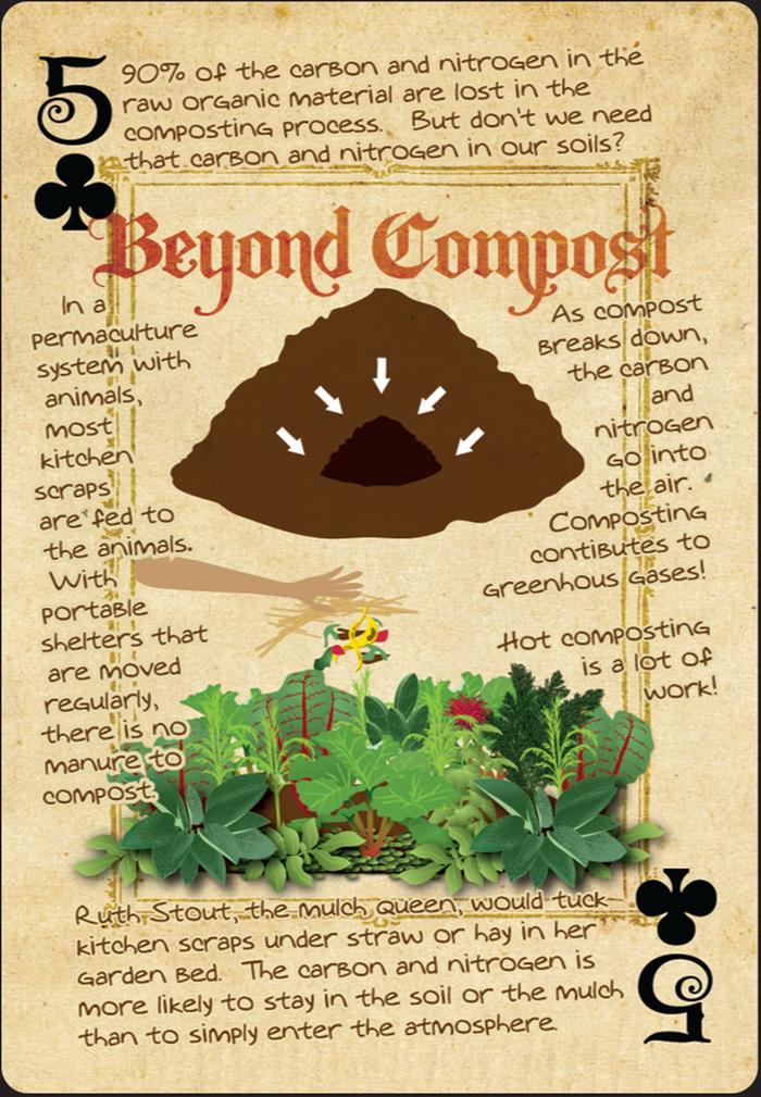 [Thumbnail for compost-card.jpg]