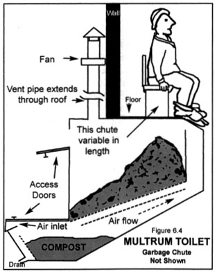 Old composting outhouse (composting toilet forum at permies)