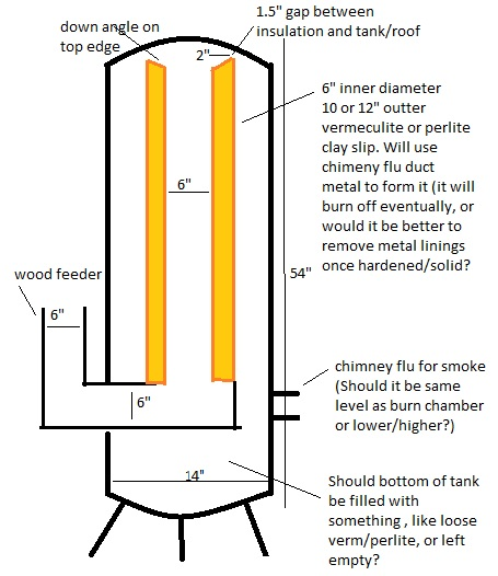 Can chimney be sealed in a rmh rocket stoves forum at for Rocket stove plans