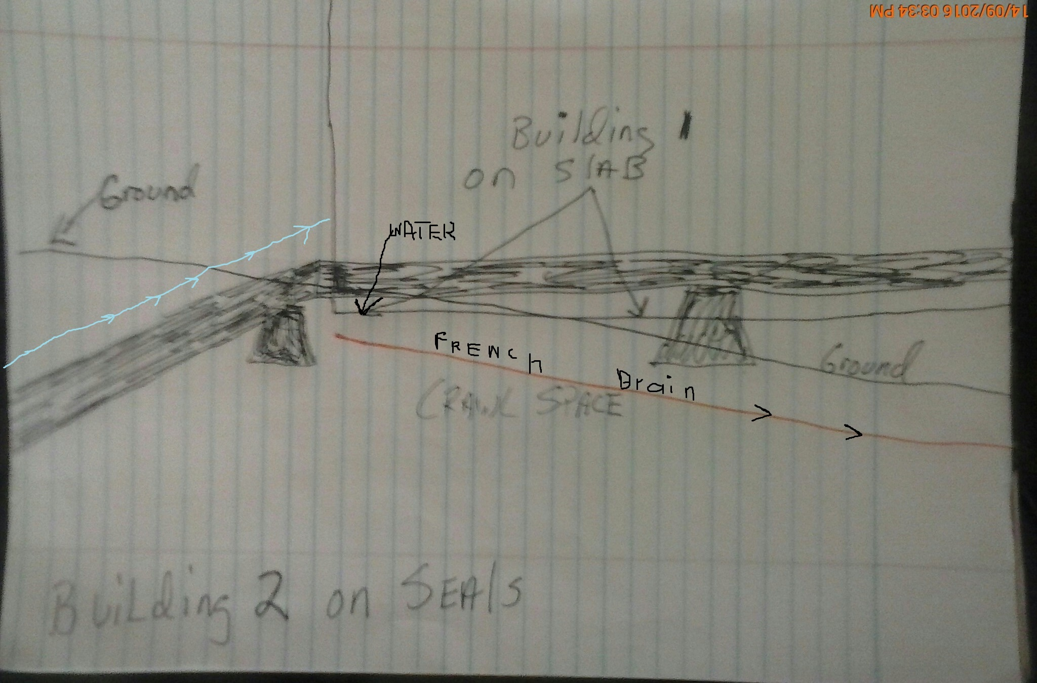 French Drain Diagram