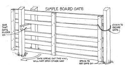 Cheap Diy Gate Hinge Fencing Forum At Permies