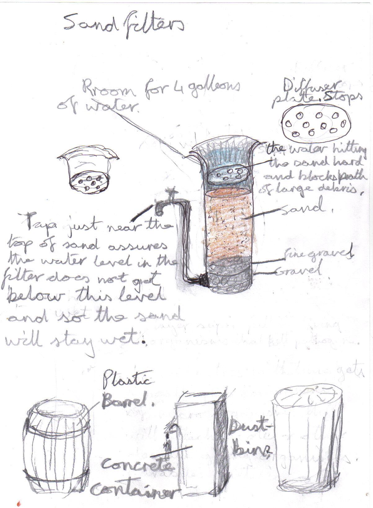 Bio Sand Filter And Sodis Solar Disinfection Rainwater