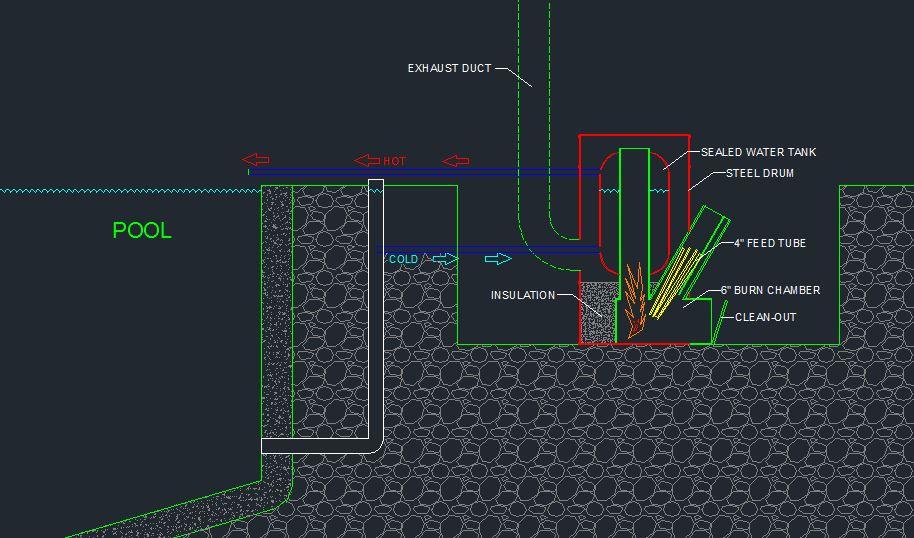 Rocket Pool Water Heater Need Advice Please