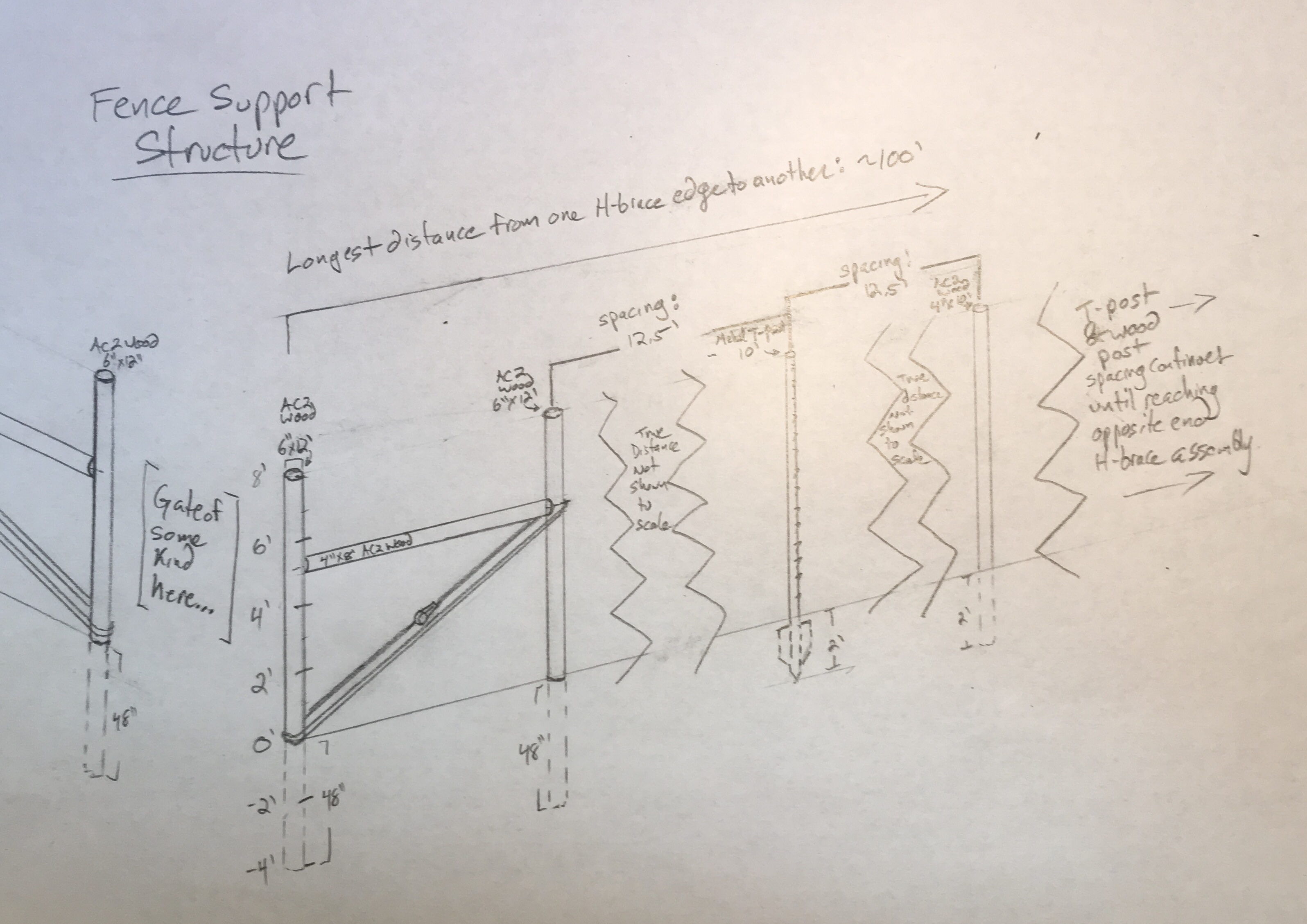 Attractive High Tensile Fence Illustration Electrical Diagram