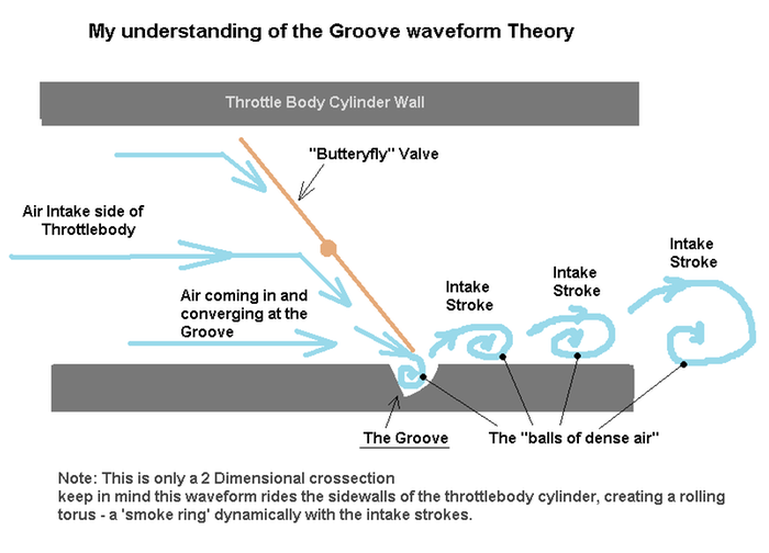 [Thumbnail for Groove-Waveform-pulse_theory.png]