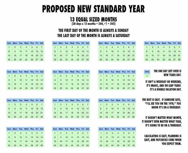 Online Calendar With 13 Months Of 28 Days Homestead Forum At Permies