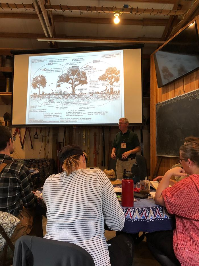 Alan Booker teaching PDC with food forest slide and learning participants